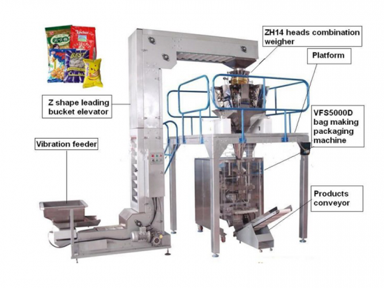 Vertical packing machine with multiheads weigher